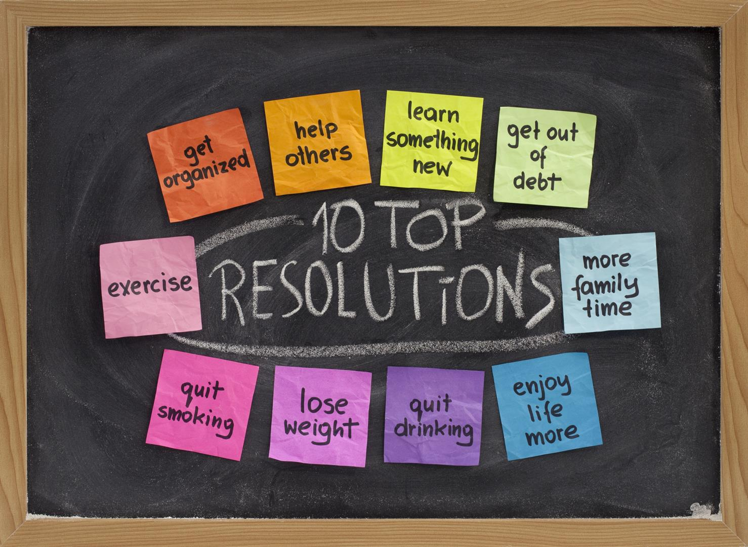 You made your new year resolutionsnow what